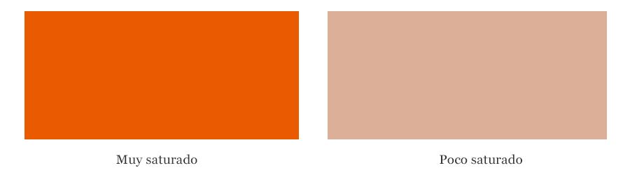 saturación de un color